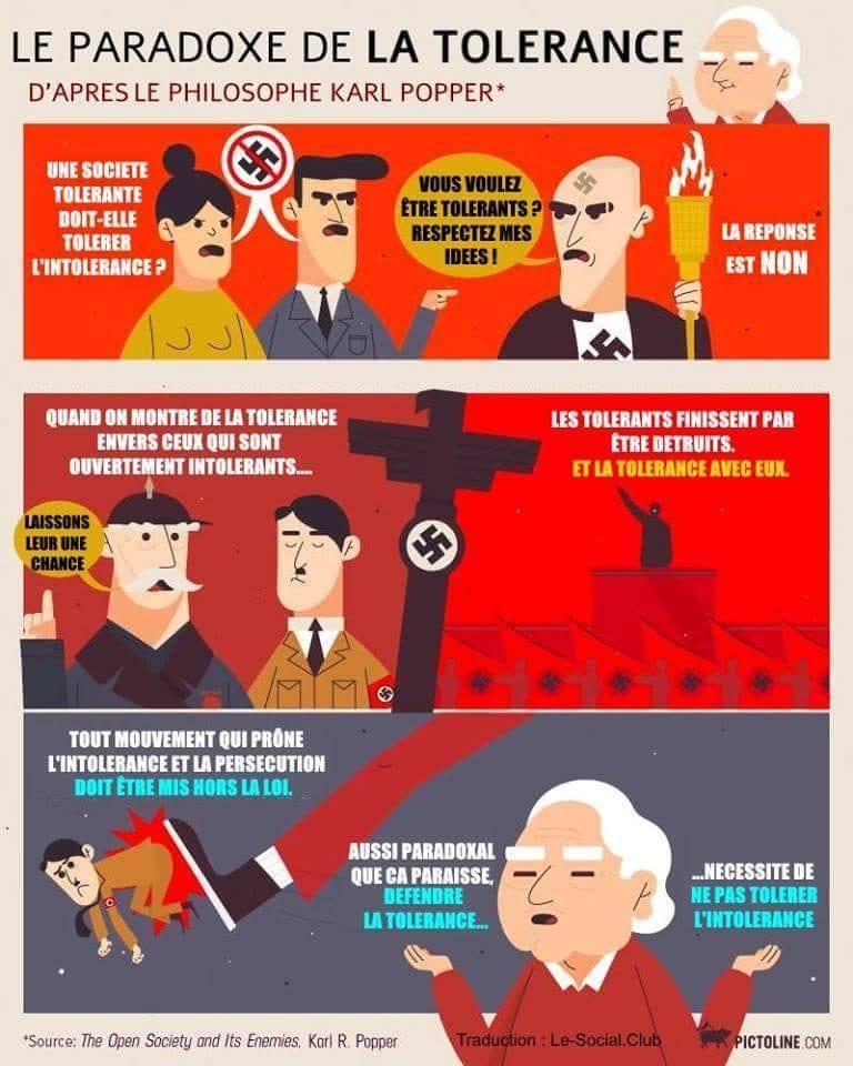 Le paradoxe de la tolérance par Karl Popper